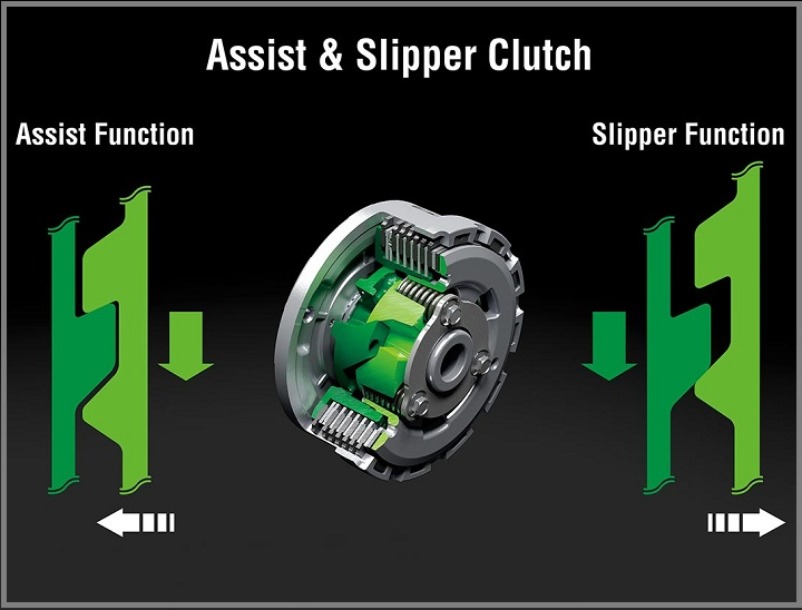 Assist & Slipper Cluth