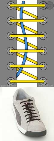 Как красиво зашнуровать кроссовки, Способы шнуровки