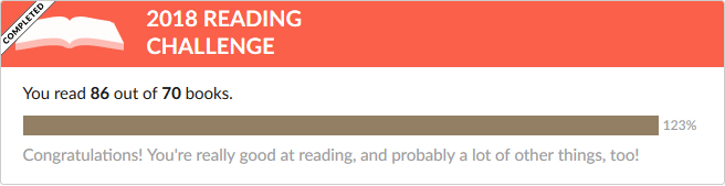 Goodreads 2018 Reading Challenge Summary