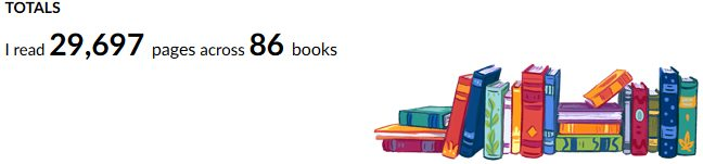 Goodreads read books and pages