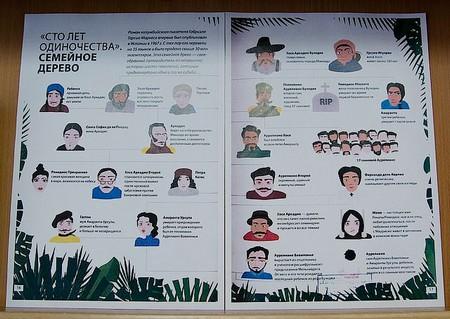 Выставка «Мировая литература в инфографике» :: Библиотека ...