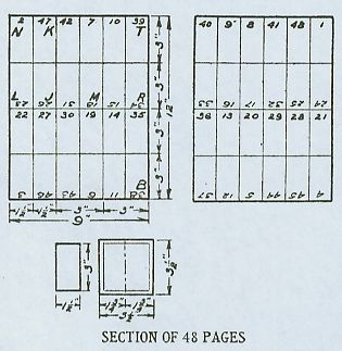 SECTION OF 48 PAGES