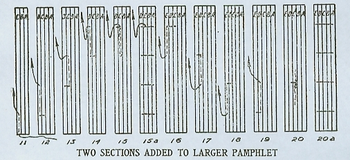 TWO SECTIONS ADDED TO LARGER PAMPHLET