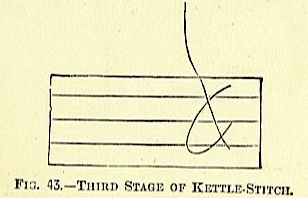 third stage of kettle stitch