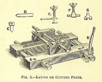 components of lying press and plough