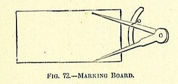 marking board