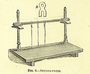 sewing press set up and keys