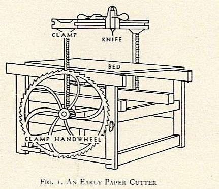 FIG. I. AN EARLY PAPER CUTTER