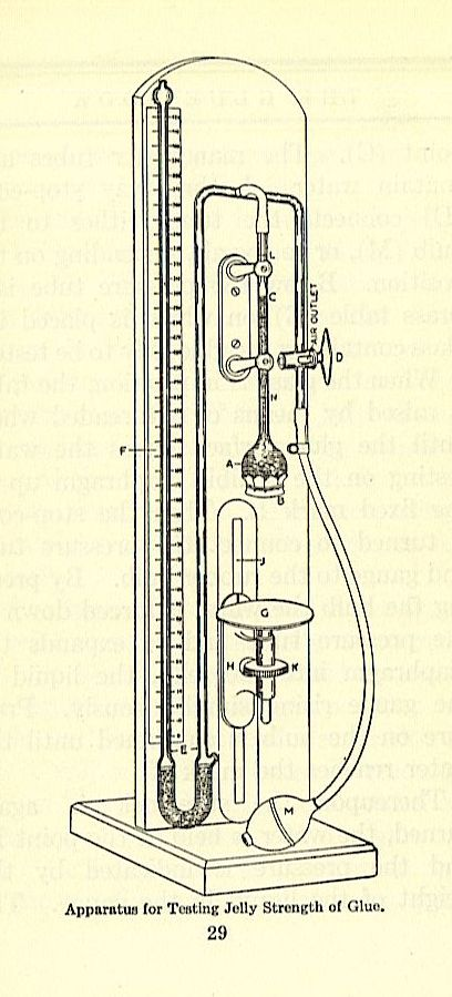 apparatus for testing jelly