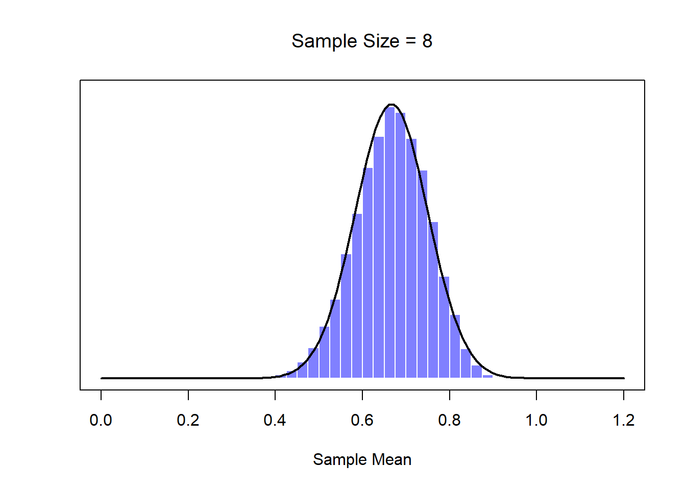Learning Statistics With R A Tutorial For Psychology