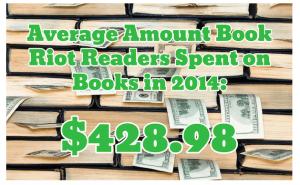 Book Riot reader survey
