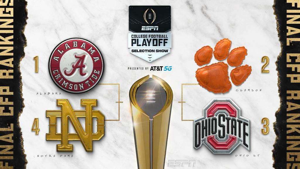 2021 College Football Playoffs Bracket and Odds - Bookie Blitz