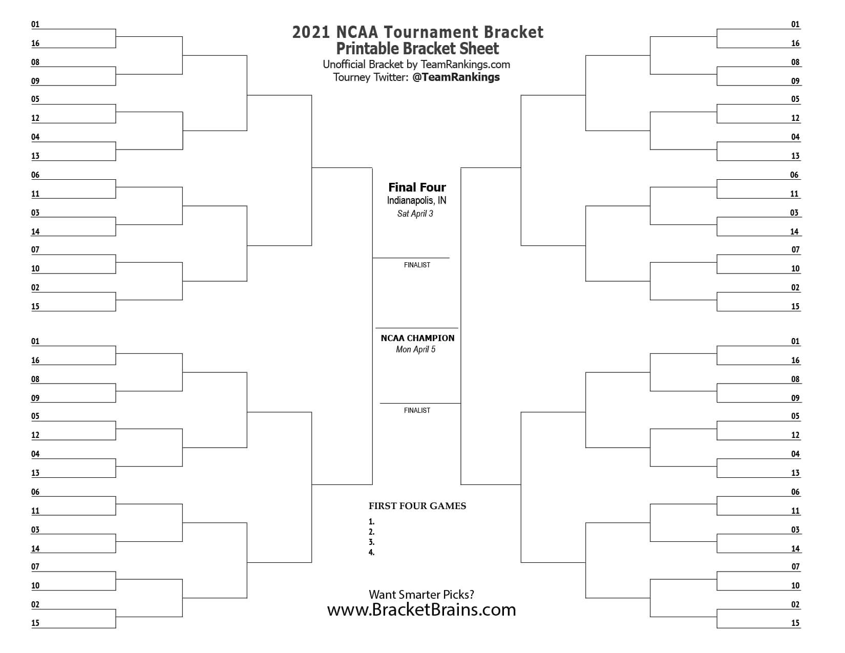 Printable March Madness Brackets 2021 and Betting Bonuses