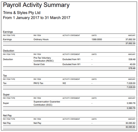 17-Payroll-activity-summary-Payroll Course in Xero, MYOB QuickBooks Online