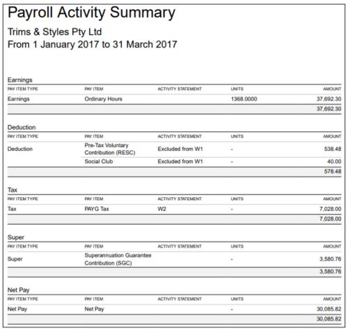 17-Payroll-activity-summary-Payroll Course in Xero, MYOB QuickBooks Online
