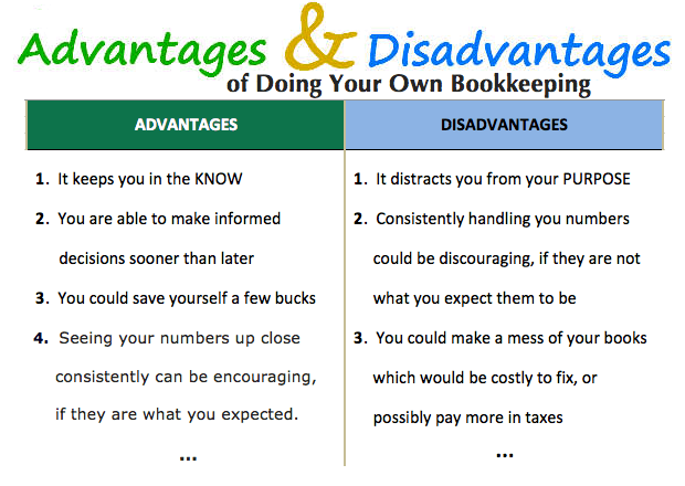 Advantages and disadvantages of doing your own bookkeeping apo advantages and disadvantages of doing your own bookkeeping3 solutioingenieria Choice Image