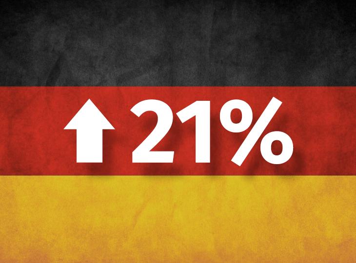 Объем ставок на спорт в Германии вырос на 21%