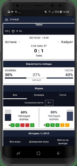 результаты матча на телефоне в букмекерской конторе 1 вин