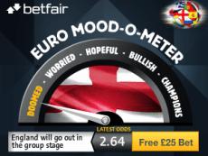 Измеритель ожиданий пользователей Betfair предрекает провал сборной Англии на Евро-2012