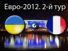 Украина-Франция 0:2. После матча