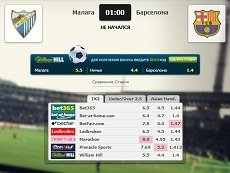 Сравнение коэффициентов на встречу «Малага» – «Барселона» в матч-центре «Рейтинга Букмекеров»