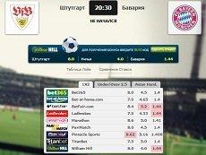 Сравнение коэффициентов на встречу «Штутгарт» – «Бавария» в матч-центре «Рейтинга Букмекеров»