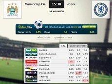 Сравнение коэффициентов на встречу «Манчестер Сити» – «Челси» в матч-центре «Рейтинга Букмекеров»