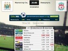 Сравнение коэффициентов на встречу «Манчестер Сити» – «Ливерпуль» в матч-центре «Рейтинга Букмекеров»