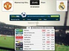Сравнение коэффициентов на встречу «Манчестер Юнайтед» – «Реал» в матч-центре «Рейтинга Букмекеров»