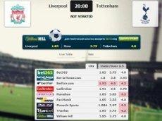 Сравнение коэффициентов на встречу «Ливерпуль» – «Тоттенхэм» в матч-центре «Рейтинга Букмекеров»