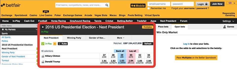 Скриншот с сайта биржи ставок Betfair