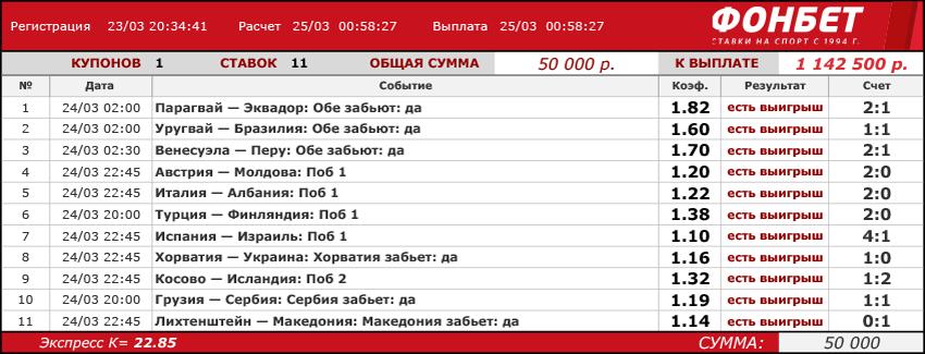 Ставки на спорт по 50 рублей [PUNIQRANDLINE-(au-dating-names.txt) 22
