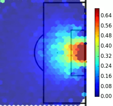 Соотношение ударов по воротам к забитым голам. Изображение получено на основе данных поставщика спортивной аналитики OPTA