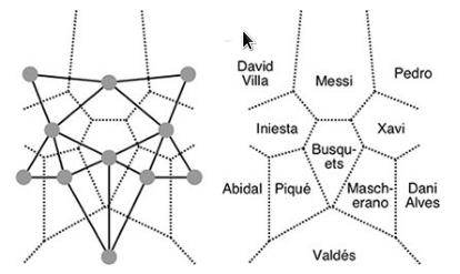 Схема построения «Барселоны» образца 2010-11 гг. и разбиения на зоны контроля.