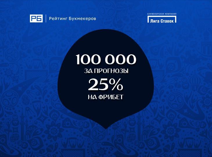 «100 000 за прогнозы»: девять участников получили утешительные призы