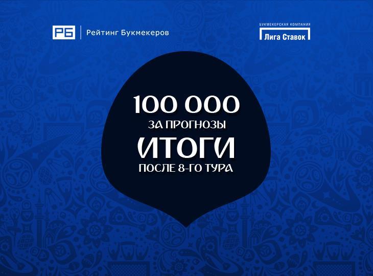 «100 000 за прогнозы»: итоги после 8-го тура