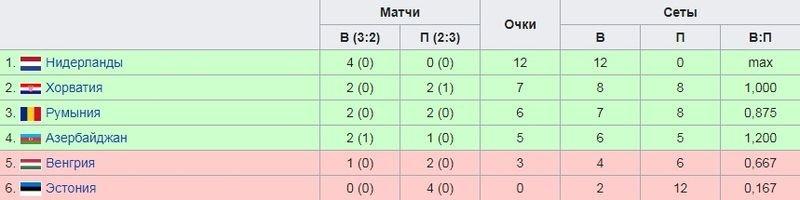 Турнирная таблица 2019 че [PUNIQRANDLINE-(au-dating-names.txt) 46