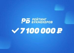 «Рейтинг Букмекеров» помог игроку с жалобой – контора выплатила беттору 7,1 млн рублей
