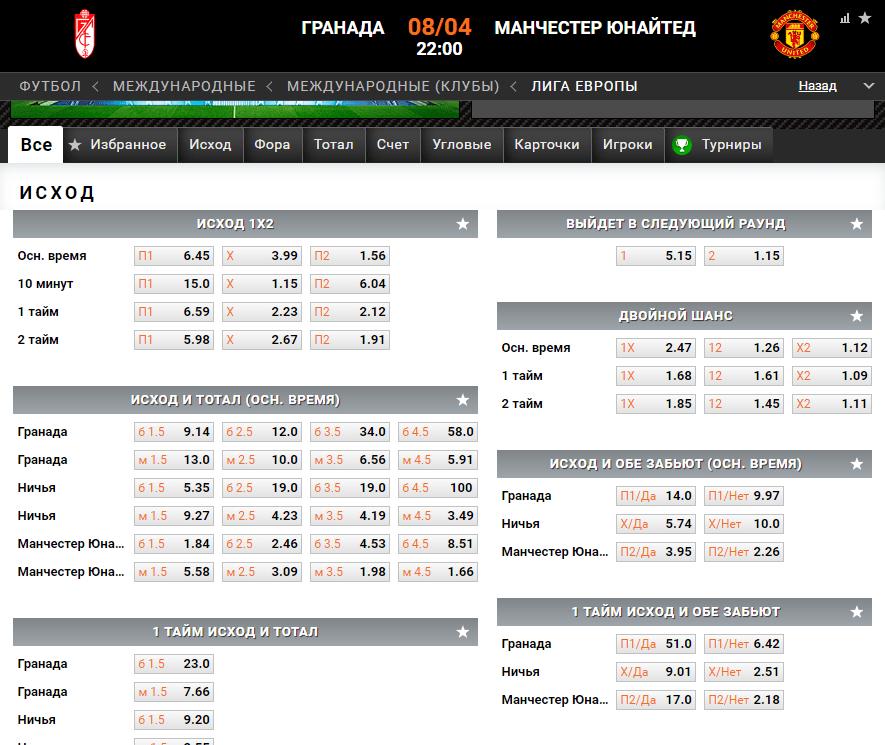 Гранада-Манчестер матч в линии БК Винлайн