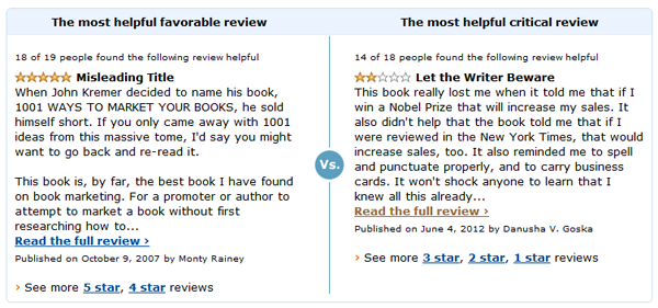 Good and Bad Reviews on Amazon.com