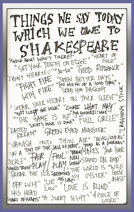 Word Creation by William Shakespeare