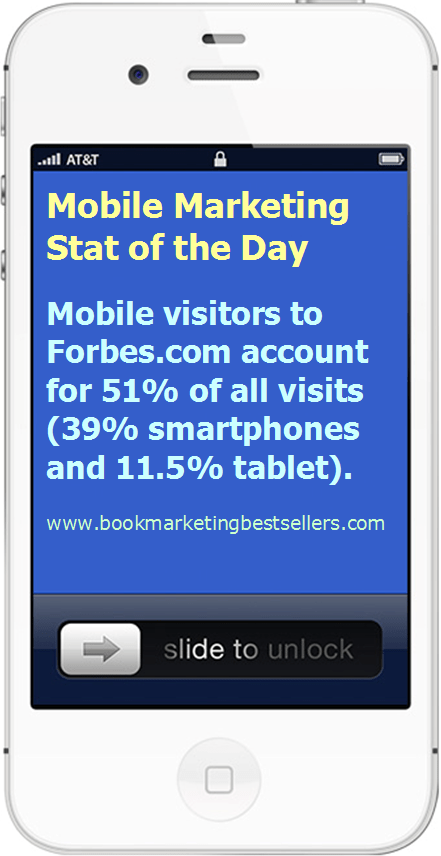 Mobile Marketing Stat of the Day: Forbes.com
