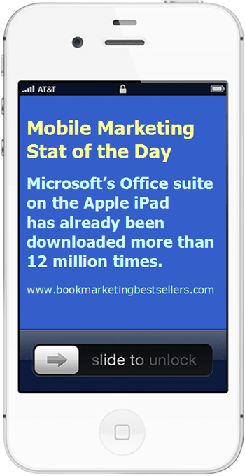 Mobile Marketing Stat of the Day #8