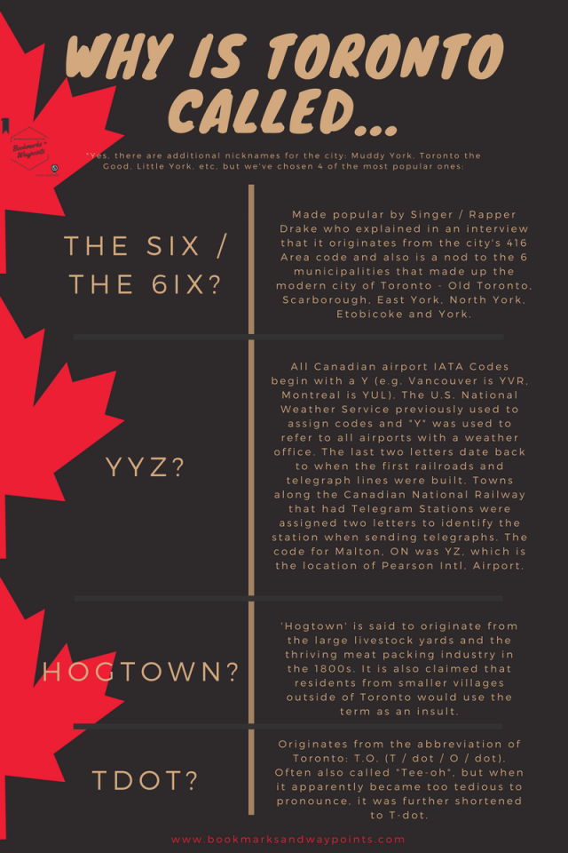 Why is Toronto called... (1)
