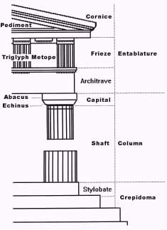 Doric engineering specification