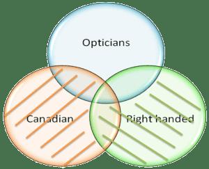 venn-diagram-example-1