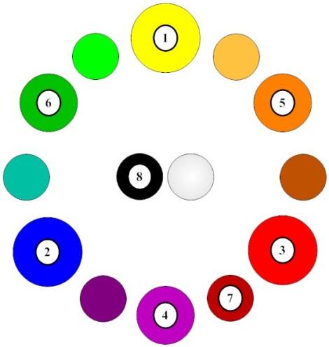 pool ball colors