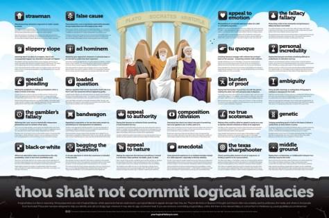 Fallacies