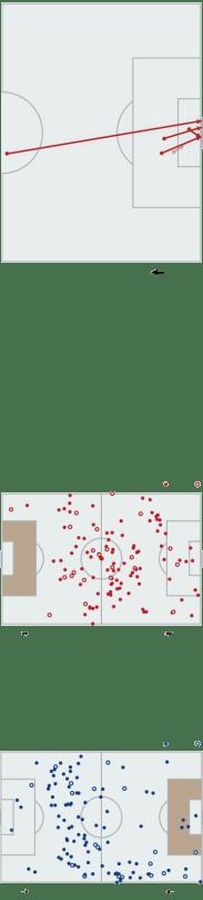 World Cup Final - Carli Lloyd's hat trick