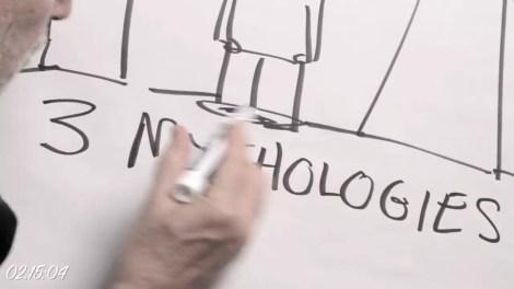Three economic myths by Robert Reich thumbnail